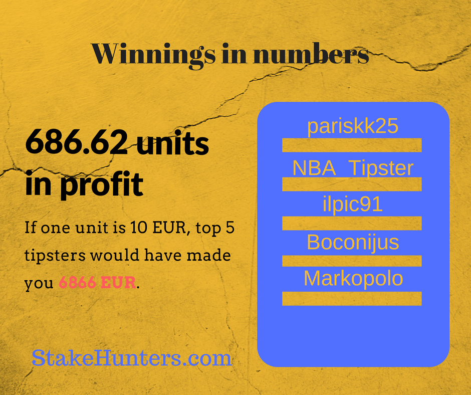 Stakehunters com is Live! Your betting guide 2017 - Page 2