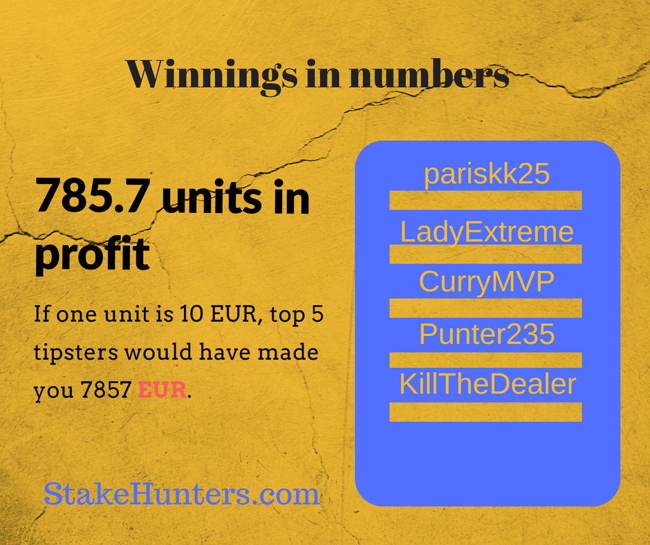 Winnings in numbers December 2017