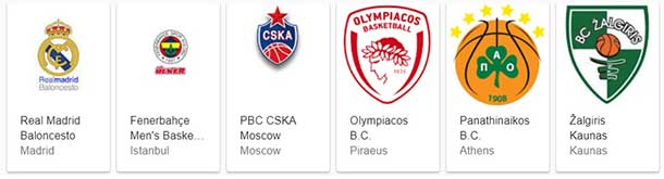 Euroleague teams