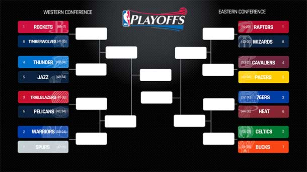 NBA play offs predictions