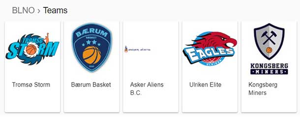 norwegian basketball league teams