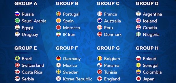 World Cup Betting - Group Betting