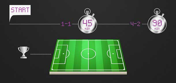 Find Value with Favourite on the Half Time Full Time Football Betting Market