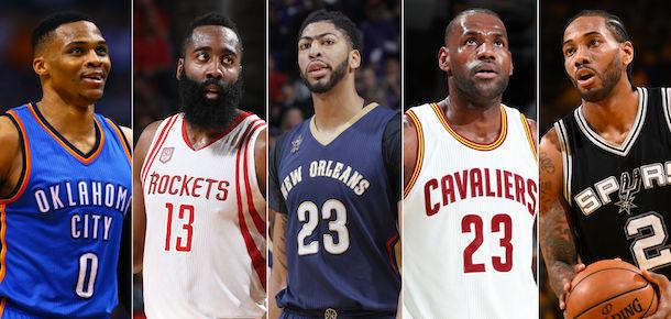 NBA Lines and Predictions for Season 2017-18